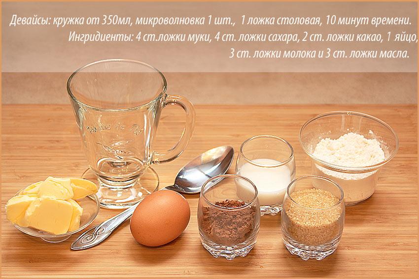 Как сделать кекс стакане